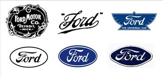 Where to find logo design inspiration | Logo design | Creative Bloq