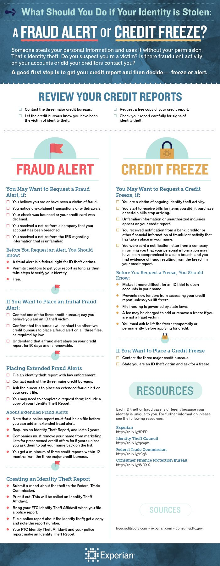 39 best checklists images on pinterest office depot desk supplies credit freeze or fraud alert solutioingenieria Image collections