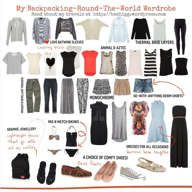 """backpacking capsule - Round The World adventure for a year with a tiny rucksack but a huge love for shopping! How to travel light and pack for a RTW trip using just a 38L backpack"""". http://beehigg.wordpress.com"""