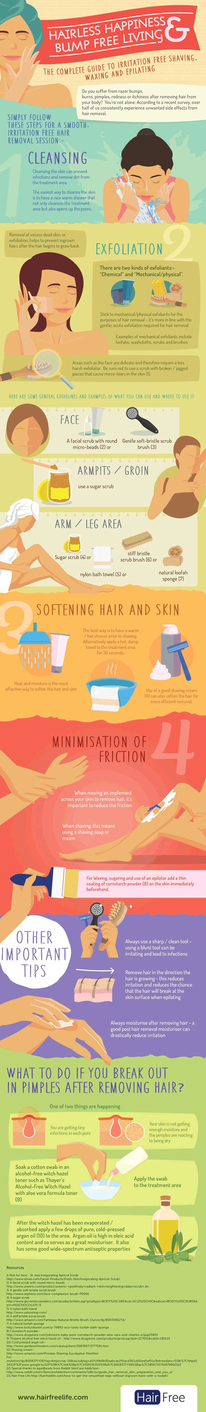 Irritation Free Shaving, Waxing and Epilating: The Complete Guide  [by Hair Free Life -- via #tipsographic]. More at tipsographic.com