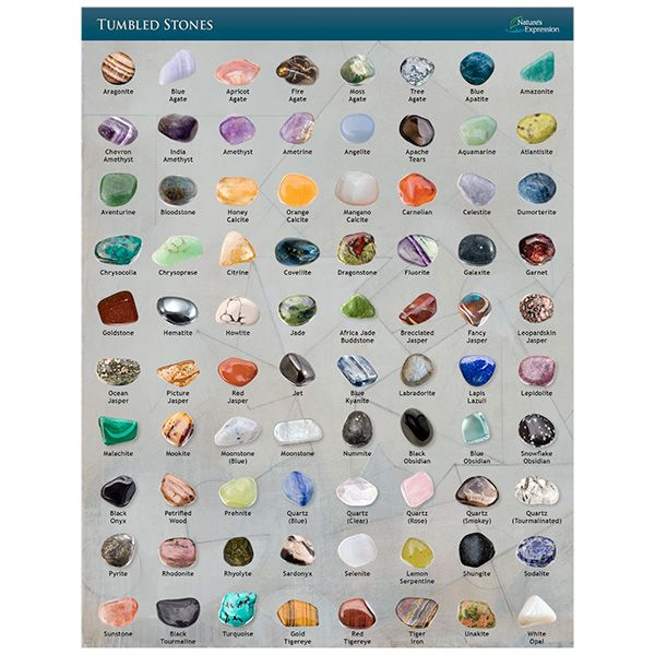 Tumbled Stone Identification Chart I Tumbled Gemstones Wholesale I Canada