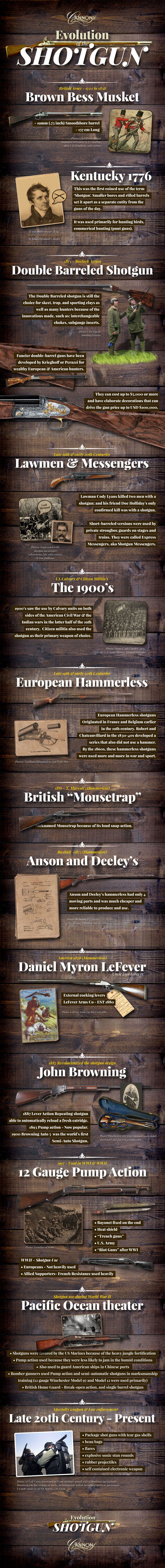The Evolution of the Shotgun by Cannon Gun Safes | Cannon Safe
