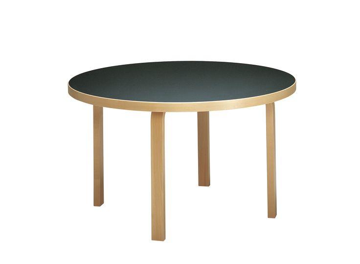 TABLE 91 | Artek