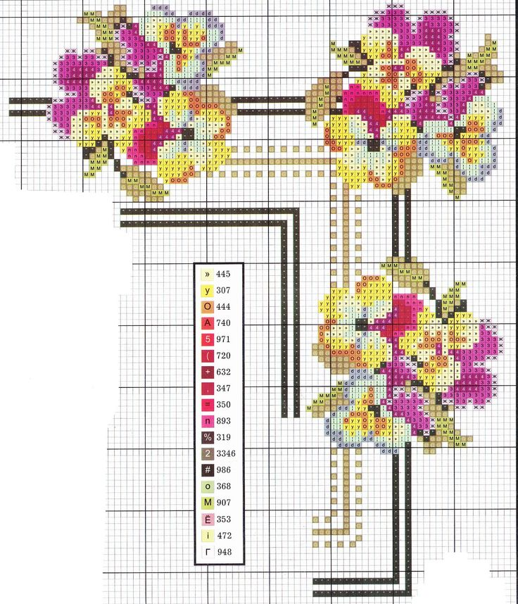 Tablecloth with Pansies (schema e cartella colori)