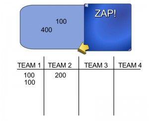 Zap-peli