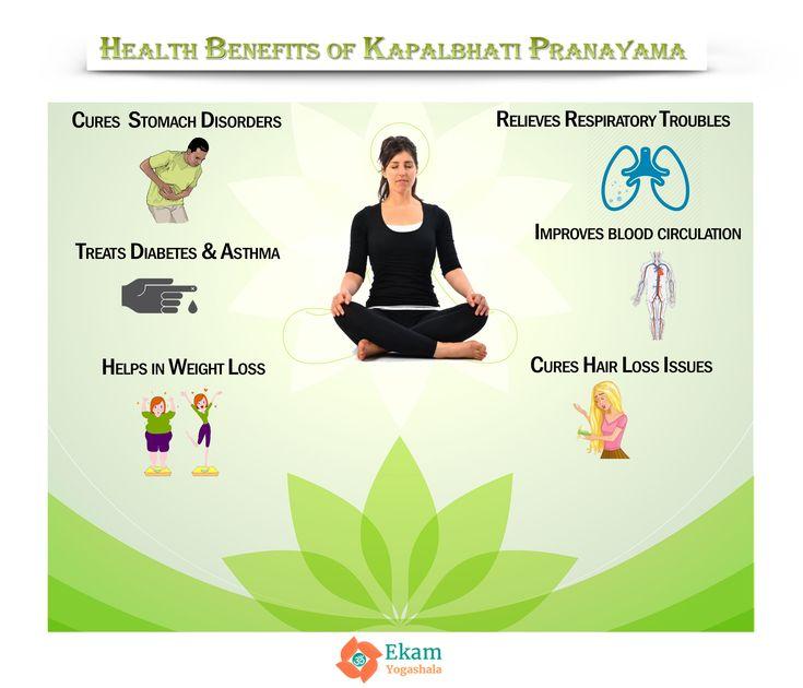 Health Benefits Of Kapalbhati Pranayama Yoga Yogini