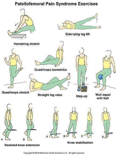 patellofemoral pain syndrome exercises by lil 1/2 pint, via Flickr