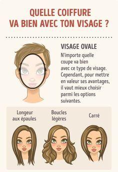 Comment choisir la coiffure idéale selon la forme de ton visage