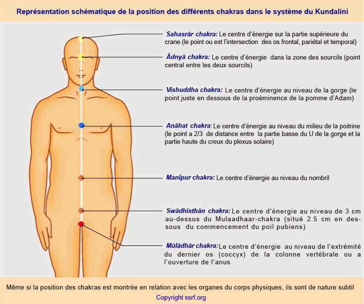 226 best Reiki   Sophrologie   Yoga   Homéopathie   Radiesthésie
