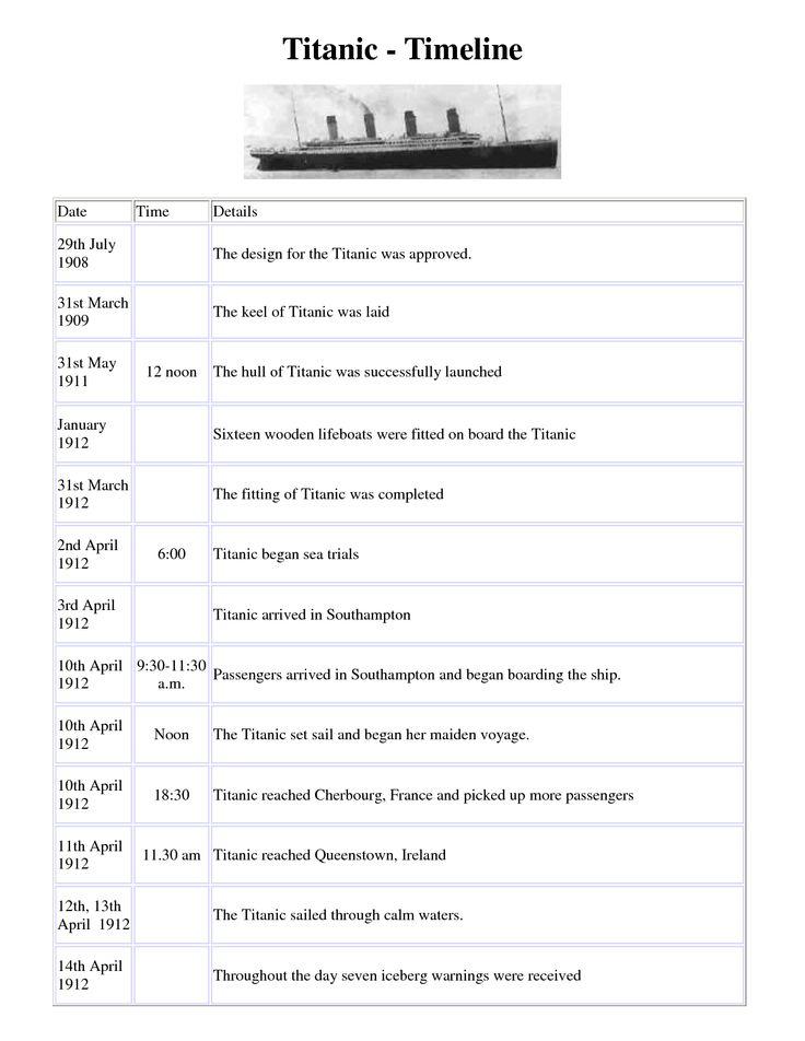 324 Best Titanic Activities Images On Pinterest Titanic Teacher