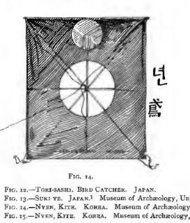 Muck'Ggok'Ji-(Da)Hong'Chi'Ma-Yeon It is known this kite was collected by Thomas Watters in 1888 on his way back from Corea to England. ( http://www.takaoclub.com/personalities/Watters/index.htm ) He was born on 9 February 1840 in Newtownards, in County Down, Ireland. He was home schooled by his father, the Rev. Thomas Watters, the Presbyterian Minister in Newtownards. He entered Queen's College,..