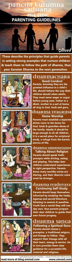 "Five Vedic Parenting Guidelines or ""Pancha Kutumba Sadhana"" describe the principles that guide fathers and mothers in setting strong religious examples that nurture children and teach them to follow the path of dharma and thus pass Sanatan Dharma to the next generation."