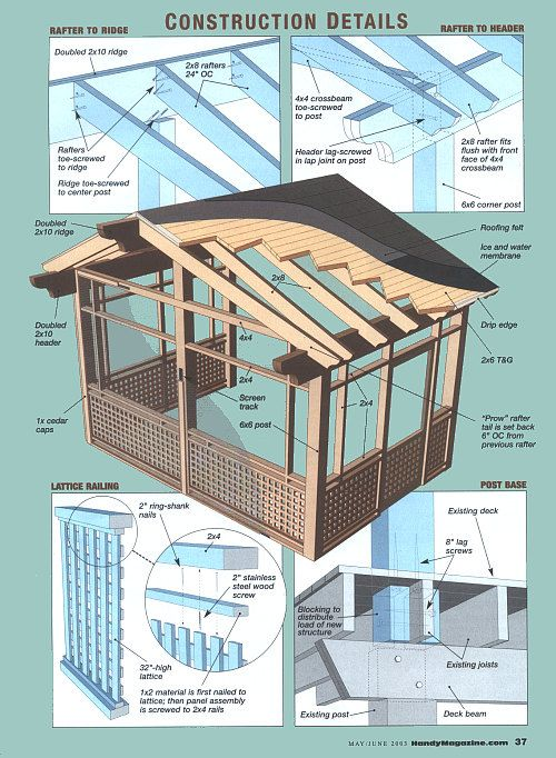 Screened porch building plans for Porch plans free