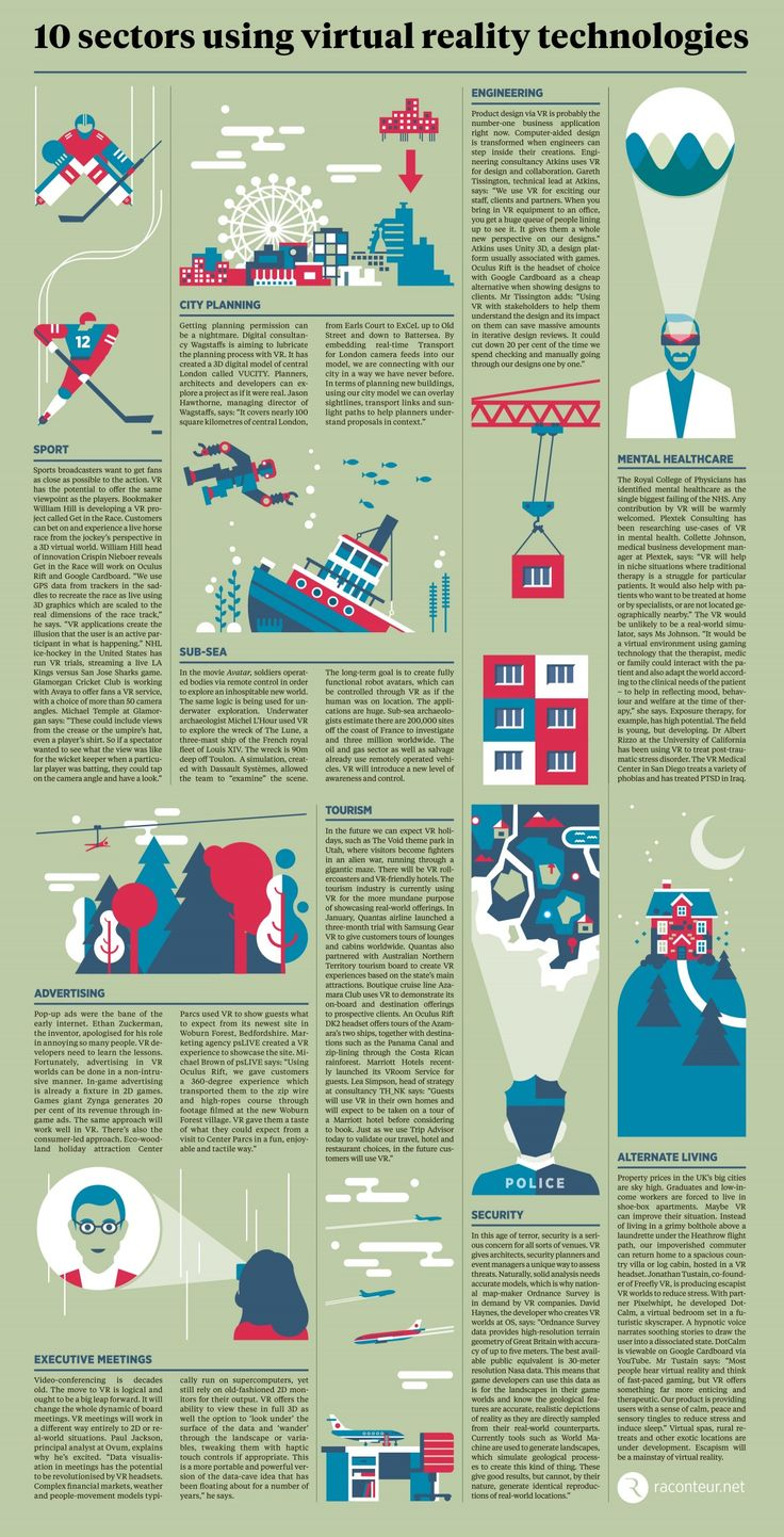 Infographic: Key Sectors using Virtual Reality Technology - raconteur.net  #infographic #vr #virtualreality