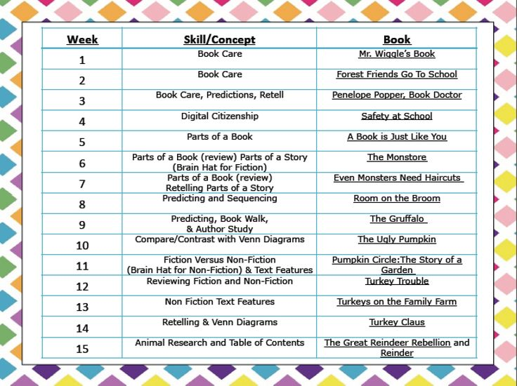 The 25+ best Lesson plans for elementary ideas on ...