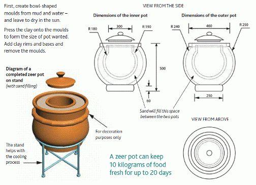 холодильник из глиняных горшков схема