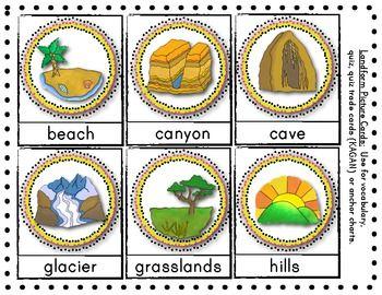 1000+ images about Kindergarten social studies on Pinterest   US ...
