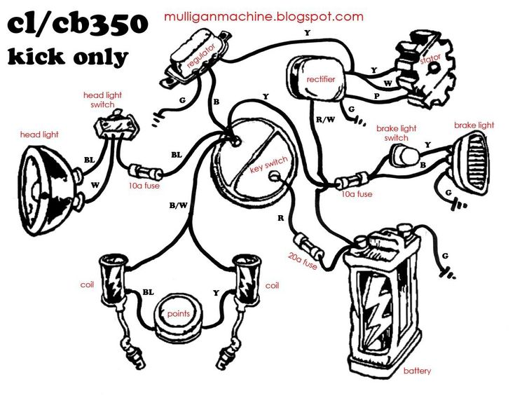 1972 Ironhead Sportster Wiring Diagram Schematic