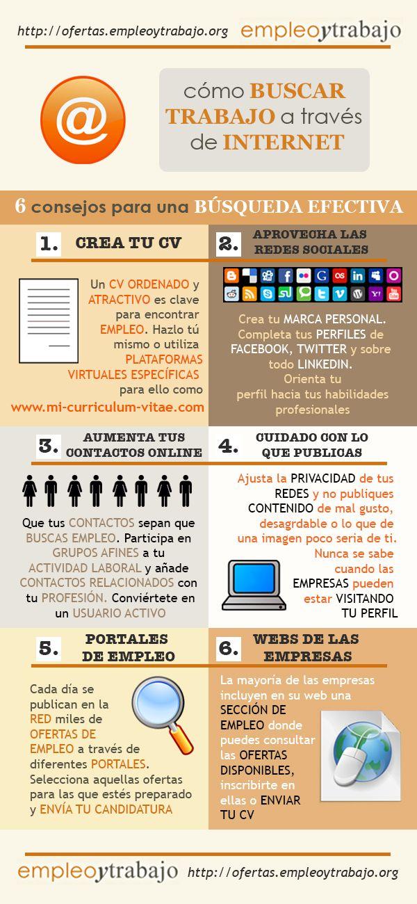 Cómo buscar trabajo a través de Internet #infografia y ahora si quieres envíanos tu CV a http://ampliatel.com/es/trabaja-con-nosotros/ofertas-de-empleo/ Especialistas en EmpleoTécnico