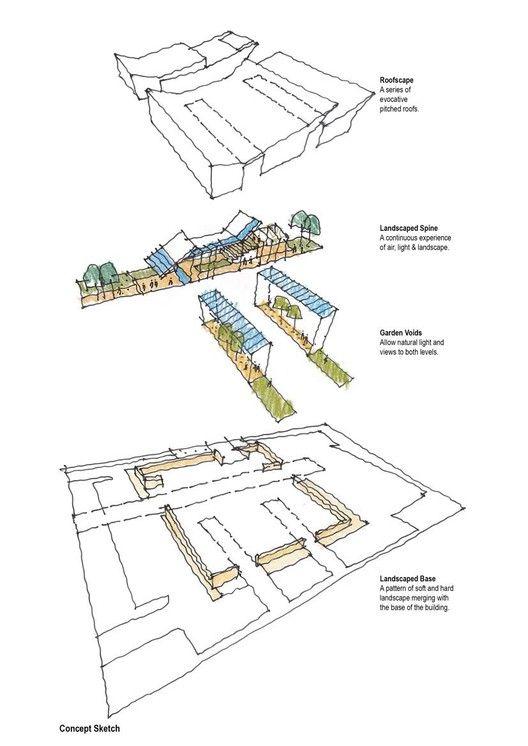 primary health centre design pdf