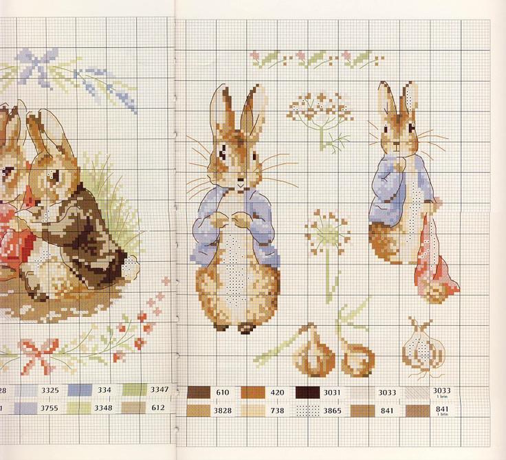 109 best Beatrix Potter images on Pinterest   Beatrix potter ...