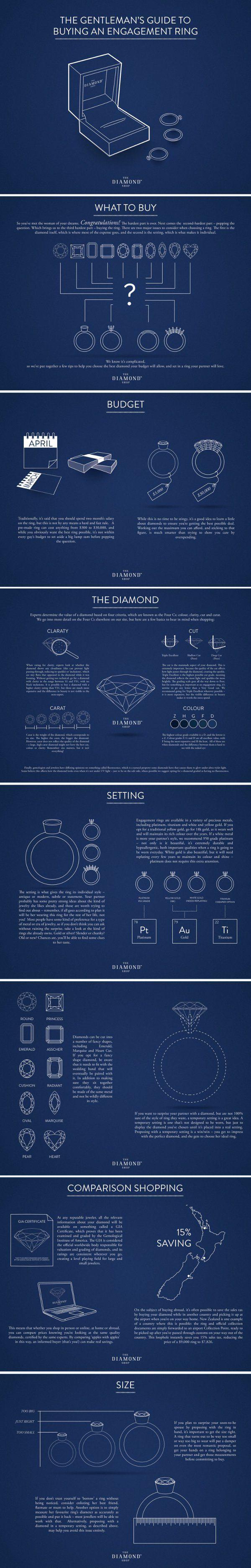 diamond ring buying guide pdf