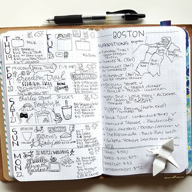 #rockyourhandwriting sketchnotes - I kinda do those for my Boston trip! As the days went on or during breaks I'd quick jot down what we ended up doing that day - goodness we walked, biked, trained everywhere. And ate all the things. I'm really digging this version of a vacation planning spread - for domestic trips mostly where I have access to The Google. International would be planned out quite a bit more, or at least involve a lot more printouts. My sister in law is getting married…