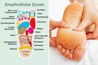 Die Position der Reflexzonen am Fuß: Eine gezielte Druckmassage dieser Reflexzonen soll Reize an die jeweiligen Körperstellen senden und sie bei Heilungsprozessen unterstützen