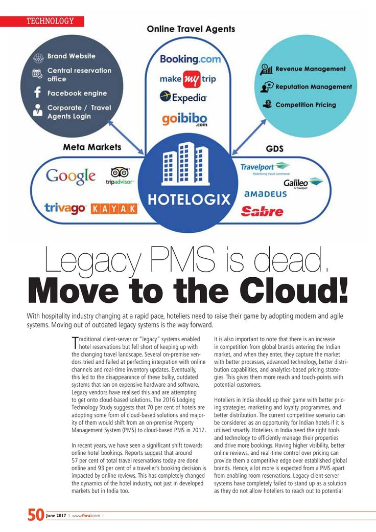 """""""Legacy PMS is dead - Move to the cloud! """" With hospitality industry changing at a rapid pace, hoteliers need to raise their game by adopting modern and agile systems. Moving out of outdated legacy systems is the way forward. via   FHRAI IHM Fhrai50th Aditya Sanghi Prabhash Bhatnagar Sivaprasad Gangadharan #HotelogixPMS #CloudPMS #OneMinutePMS #PMSInYouPocket #LegacyPMS"""