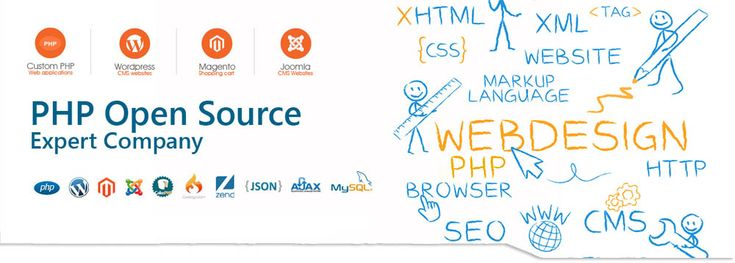 ArohaTech IT Services PHP development company in India, providing affordable php web development services for your business websites. PHP dvelopment is most preferable plateform now a days for web application development.