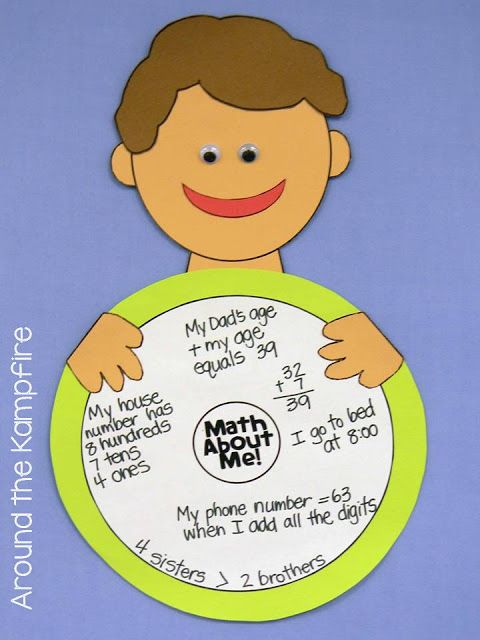 Math About Me: Students define themselves using math.  A fun back to school getting to know you activity and display! | Around the Kampfire