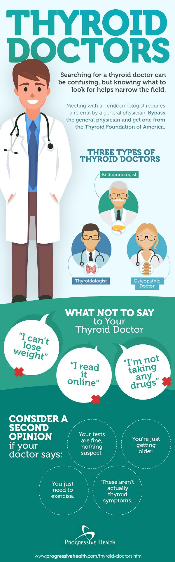 Searching for a thyroid doctor can be confusing, but knowing what to look for helps narrow the field.