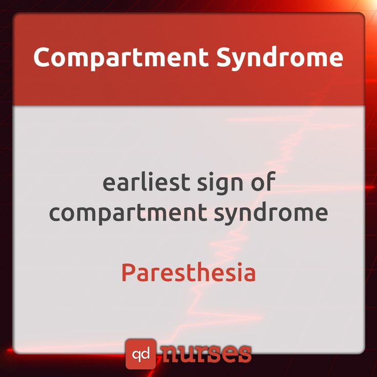 Compartment Syndrome | QD Nurses