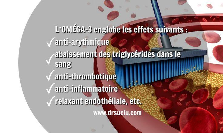 Les acides gras oméga‑3 font partie intégrante de la membrane des cellules partout dans le corps.