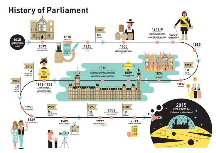 Folio illustration agency, London, UK | Slideshow: Infographics