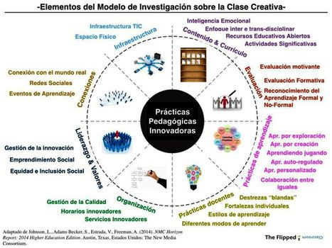 EDUCACIÓN DISRUPTIVA | Educación a Distancia (EaD) | Scoop.it