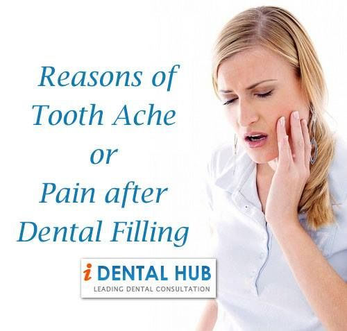 Reasons of Tooth Ache or Pain after Dental Filling