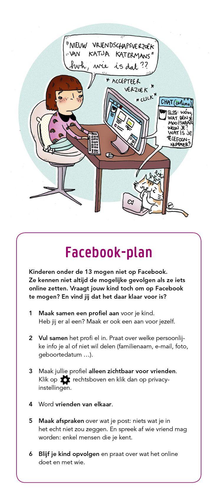 Facebook-plan