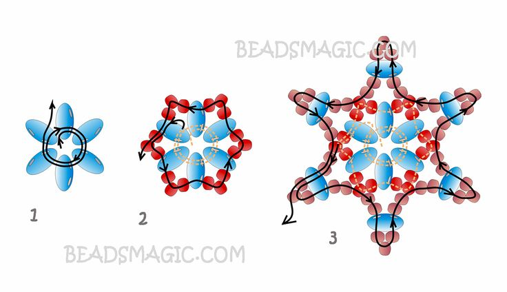Free pattern for earrings Twin Stars | Beads Magic