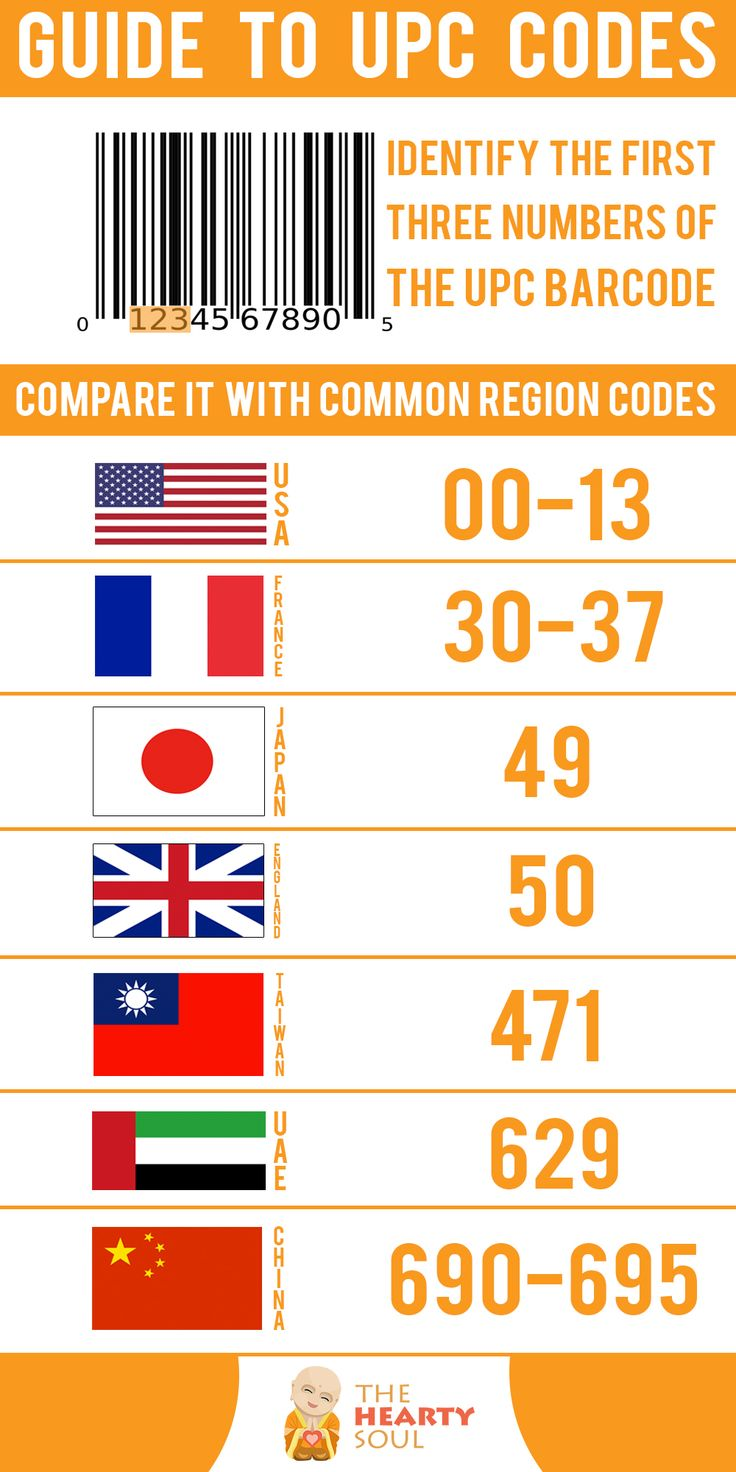 The Universal Product Code, more commonly known as the UPC, is your best bet at getting products from the countries you want. Lately, China ...