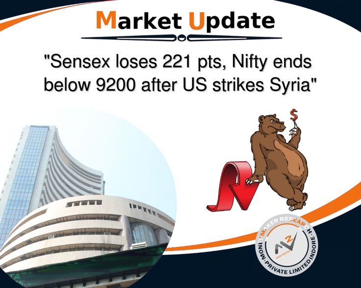 Benchmark indices closed sharply lower after the #US launched dozens of cruise missiles against an airbase in #Syria.  The 30-share #BSE #Sensex was down 220.73 points at 29,706.61 and the 50-share #NSE #Nifty fell 63.65 points to 9,198.30, dragged by energy, pharma, FMCG and select banks stocks. #MoneyMakerResearch
