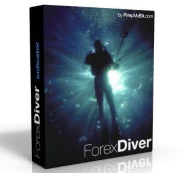 Forex Diver Forex Trading Templates Learning