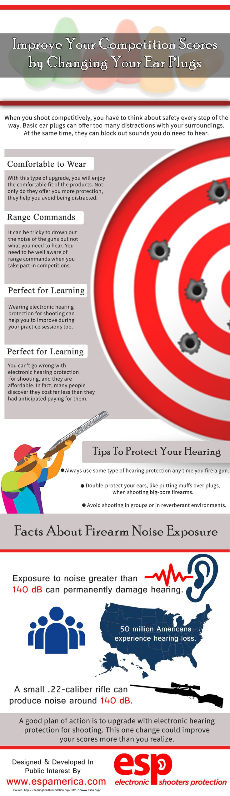 This infographic provide information on Improve your Competition Scores by Changing your Ear plugs.