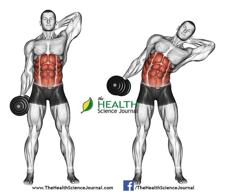 © Sasham   Dreamstime.com - Exercising for bodybuilding. Side slopes of standing
