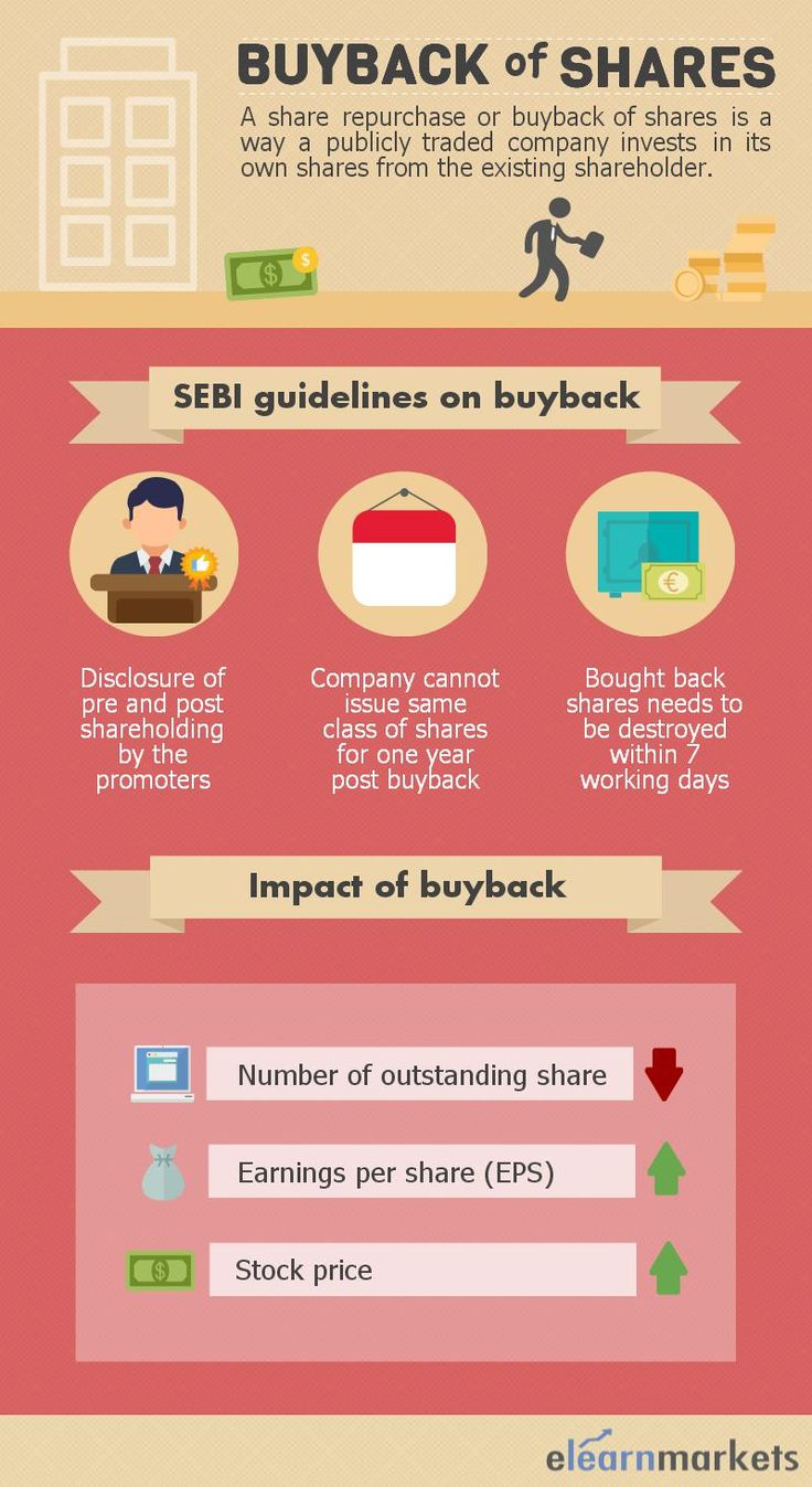 This pin discusses in brief about  buyback of shares, sebi guidelines on buyback and its impact. Read the complete article below- http://blog.elearnmarkets.com/all-you-need-to-know-about-buyback-of-shares/