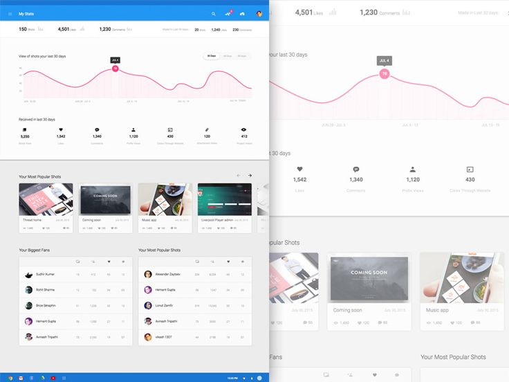Perfect Sketch App Sources is a collection of free design resources for the Sketch software