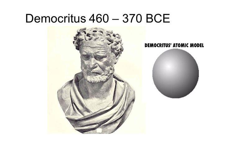 1. Teori Atom Democritus (460 SM–370 SM) Democritus mengembangkan teori tentang penyusun suatu materi. Menurut Democritus jika suatu materi dibelah terus-menerus suatu ketika akan diperoleh suatu partikel fundamental yang tidak dapat dibagi lagi yang disebut sebagai atom (Yunani: atomos = tidak terbagi). Pendapat ini ditolak oleh Aristoteles (384–322 SM). Aristoteles yang berpendapat bahwa materi bersifat kontiniyu (materi dapat dibelah terus-menerus sampai tidak berhingga).