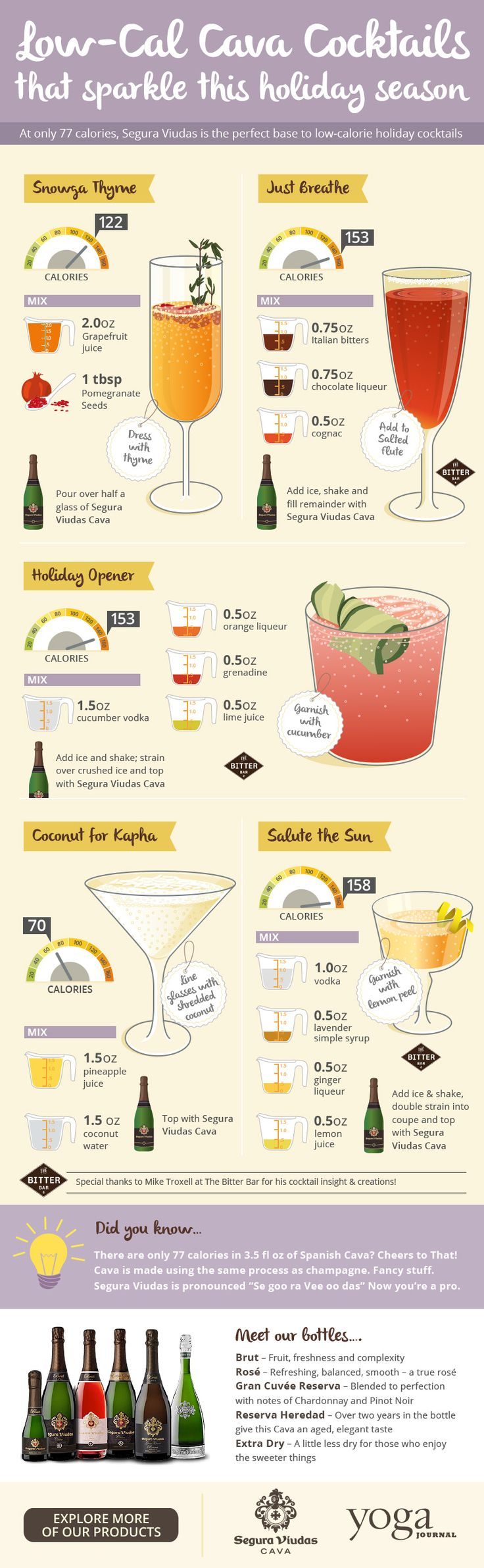 For the perfect holiday party sipper, try one of these yummy Cava cocktail recipes, presented by @Segura Viudas USA. #Tistheseason