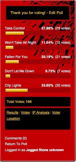 Best song on EP poll