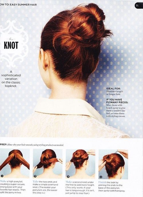 Fashion in Infographics — The knot tutorial